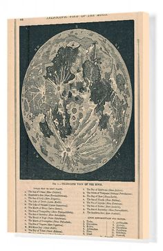 Box Canvas Print. 1886, Telescopic View and Map of the Moon,