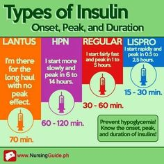 Types of Insulin #insulin http://builtbyhlt.com/nursing/