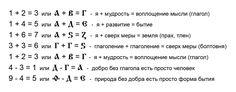 Арифметика_азбуки
