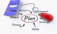 B&b business plan