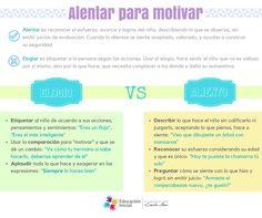 #Alentar a un niño o alumno es reconocer el esfuerzo, avance y logros; siendo descriptivos sin hacer juicios o evaluación. #Motivar