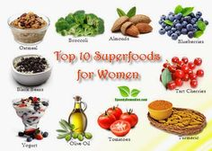 be healthy-page: Super Foods and the Invincible Wellness System