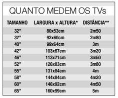 tv 90 polegadas dimensões - Google Search #dimensoes #dica #tv