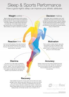 Sleeping well can improve your athletic attributes.