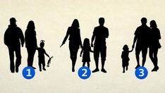 Psychological Test: Which Is NOT A Family?