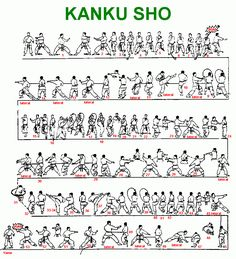 Shotokan Katas
