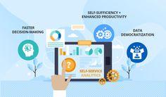 ScienceSoft shares how self-service analytics adoption can take your data analytics maturity to the next level. Inbound Marketing, Marketing Plan, Business Marketing, Content Marketing, Internet Marketing, Digital Marketing, Marketing Strategies, Mobile Marketing, Data Modeling