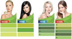 девушки на подиуме: одежда зеленых оттенков