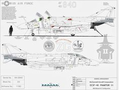 Operation Linebacker II e Air Force Historical Support Military Jets, Military Weapons, Military Aircraft, Blueprint Drawing, F4 Phantom, American Fighter, Military Photos, Us Air Force, Aviation Art