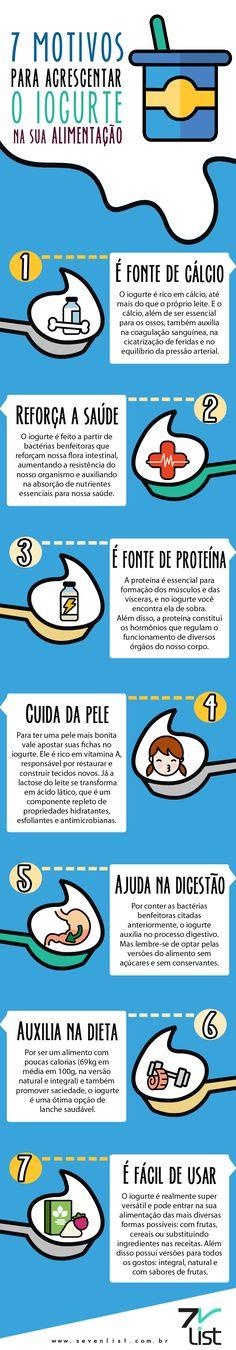 O iogurte além de delicioso, também é fonte de nutrientes importantes para nossa saúde. E para te conquistar de vez, ele ainda pode ser um aliado da sua dieta. Foi pensando nisso que o Seven List separou 7 motivos para acrescentar o iogurte na sua alimentação. #SevenList #Infográfico #Infographic #Illustration #Ilustração #List #Lista #Alimentação #Food #Iogurte #Yogurt #Cálcio #Leite #Alimentaçãosaudável #Comerbem #Proteína #Saúde #Dieta #Pele #Corpo #Digestão