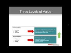 How to Build Your Value Proposition - YouTube