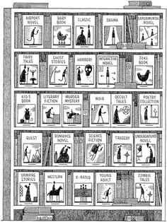 An Alphabet of Books…  -- Image by: Tom Gauld