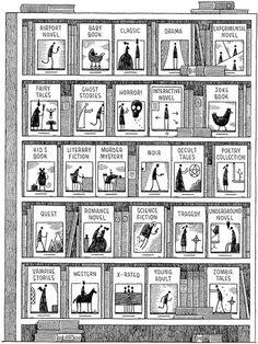 A Bookish Alphabet
