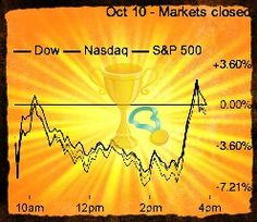 Stock Market Game - Chart of the Day  resources for teaching the stock market game