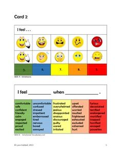 """Emotional Discrimination Charts: Visual Aids for Teaching and Supporting Behavior Regulation Skills"" can be used with a wide range of learners in special and general education classrooms. It includes a teacher's guide which outlines differential strategies using this resource to target and teach emotional literacy and self-management skills. 2.00"