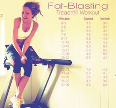 fat blasting treadmill workout!