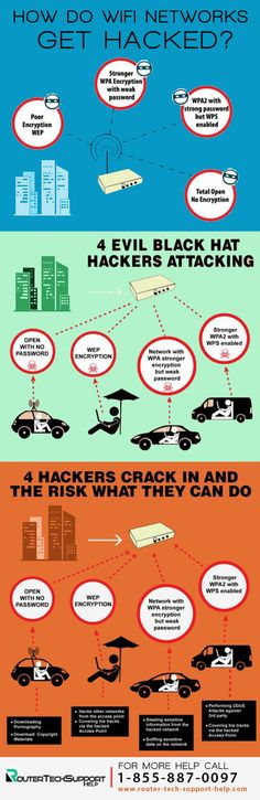 Dial @1 855 887 0097 For Router Tech Help Support Infographic