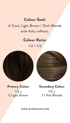 We intentionally created a Hair Colour formula that enables two Hair Colour Shades to be mixed together, because we are like you — insatiable, like to have the choice, enjoy being in control. Here's how you mix Two Hair Colours Together. Mixing Hair Color, 2 Hair Color, Hair Dye Colors, Hair Color Shades, Homemade Hair Dye, Hair Color Swatches, Mocha Hair, Hair Color Formulas, Curly Hair Problems