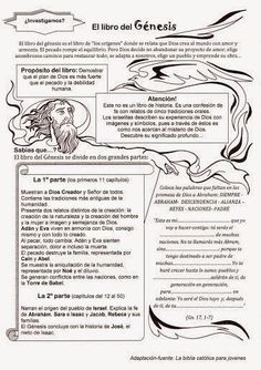 La Catequesis: Recursos Catequesis El Libro del Génesis