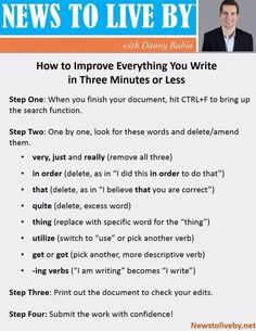 """Less trendy overused phrases and words. Never a reason to use the word """"that, quite or really"""""""