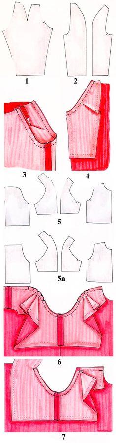 Comment Assembler les manches dans les emmanchures diverses formes