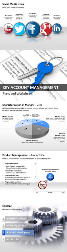 Total-Quality Management PowerPoint Templates #presentationload - marketing action plan template