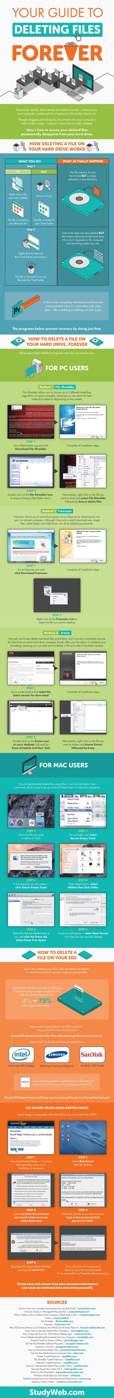 Your Guide to Deleting Files Forever - infographic Computer Hard Drive Computer Help, Computer Technology, Computer Programming, Computer Science, Computer Tips, Medical Technology, Computer Projects, Computer Basics, Arduino Projects
