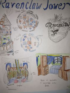 Ravenclaw Tower I drew, inspired by a photo on Pinterest. (Sorry the picture quality is bad) - Hannah Gallagher