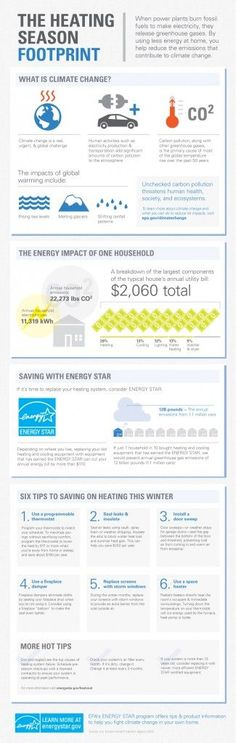 What does Energy Star really mean?  #HomeManagement #HomeOwners #EnergyEfficiency #ZenofZada #HomeAppliancesInfographic