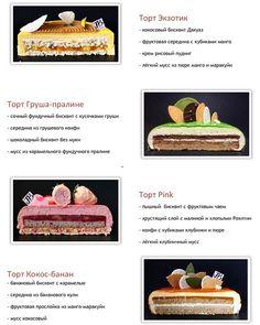 Торты в разрезе и их описание🤗 #cake | WEBSTA - Instagram Analytics Mousse Dessert, Mousse Cake, Inside Cake, Pastry Shop, Cream Frosting, Frozen Desserts, Cupcake Recipes, Food And Drink, Cooking Recipes