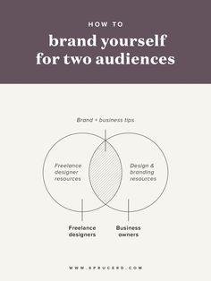 A tale of two audiences — Spruce Rd. - How to brand yourself for two audiences Personal Branding, Social Media Branding, Branding Your Business, Marca Personal, Business Design, Business Marketing, Creative Business, Business Tips, Content Marketing