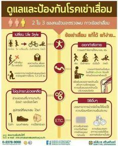 ปวดเข่าจั๊งจัง ^^ Healthy Beauty, Healthy Tips, Health And Beauty, Health Education, Health Care, Infographic, Health Fitness, Lose Weight, Knowledge
