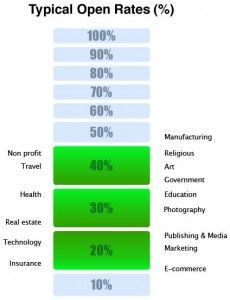 Pin By Nam Nam On Books Worth Reading Marketing Marketing Technology Business Emails