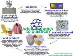 Once plastic waste has been identified and separated into one of its many forms the cleaning process can begin, this usually starts with washing to remove paper labels, adhesives and other impurities, all the labels on your plastic containers, bottles and even your wheelie bin need to be completely removed as these will lower the quality of the finished recycled plastic.