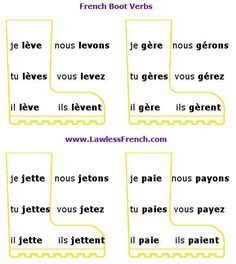 French stem-changing verbs, aka boot verbs    https://www.lawlessfrench.com/grammar/stem-changing-verbs/  #frenchverbs #frenchgrammar #learnfrench #fle #french