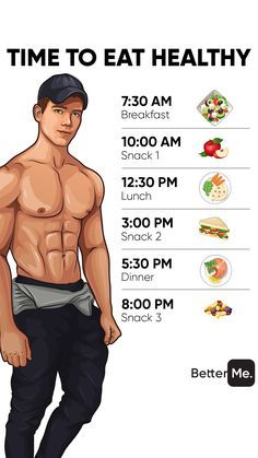 Gym Workout Chart, Gym Workout Videos, Abs Workout Routines, Gym Workout For Beginners, Ab Workout At Home, Body Type Workout, Man Workout, Weight Training For Beginners, Strength Workout
