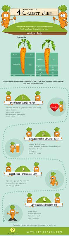 24 ventajas asombrosas de jugo de zanahoria