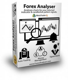 Forex Analyser We Love 2 Promote http://welove2promote.com/product/forex-analyser/    #makemoneyonline