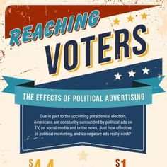 Due in part to the upcoming presidential election, Americans are constantly surrounded by political ads on TV, on social media and in the news.