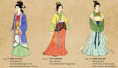 宋朝 Song Dynasty