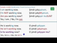 ingilizce en sık zamanlar en yaygın kullanılan zamanlar (Most common Tenses) - YouTube