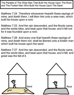 Parable: Wise man builds his house upon the rock.