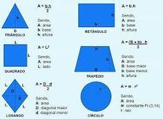 Resultado de imagem para areas de quadrilateros