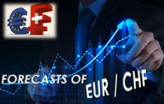 The EUR/CHF is one of the most important major currency pairs on the global forex market.