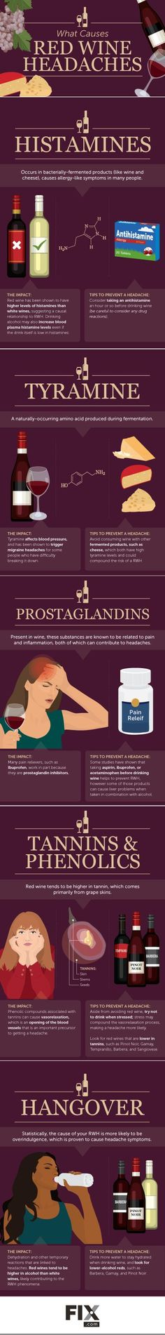 Red wine headaches can put some people off the drink for good, but there are ways to mitigate the chance of getting the painful reminder of the night before.