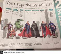 Your superheros' salaries