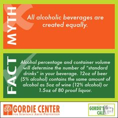 Alcohol awareness   Alcohol education   Blood Alcohol Concentration (BAC)   Substance Abuse Prevention