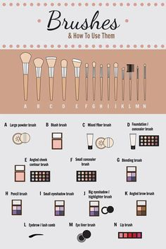 Makeup Brush Uses, Best Makeup Brushes, Best Makeup Products, Beauty Products, Makeup Brush Hacks, Makeup Brush Storage, Eyeshadow Brushes, Makeup Brands, Contour Makeup
