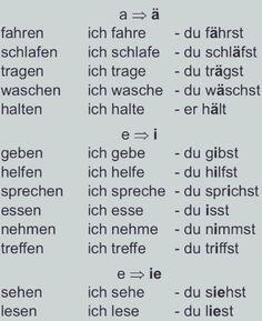 Deutsch - Deutsch - Verben - Vokaländerung - klinkerverandering - werkwoorden - grammatica - Grammatik