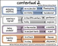 contextual 2   Wrong Hands